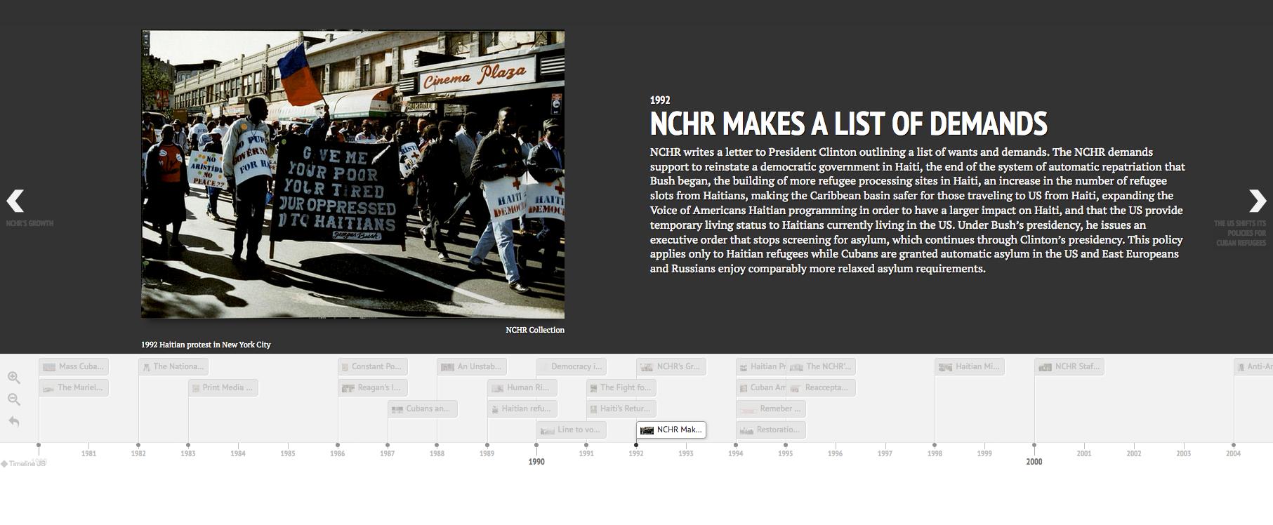 NCHR Timeline